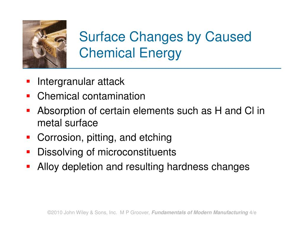 Surface Changes by Caused Chemical Energy