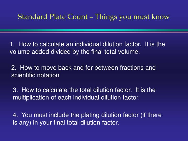 Standard plate count things you must know
