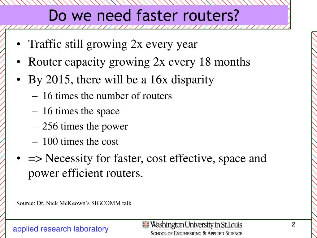 Do we need faster routers?