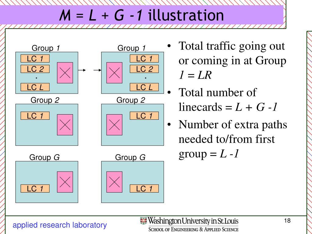 M = L + G -1