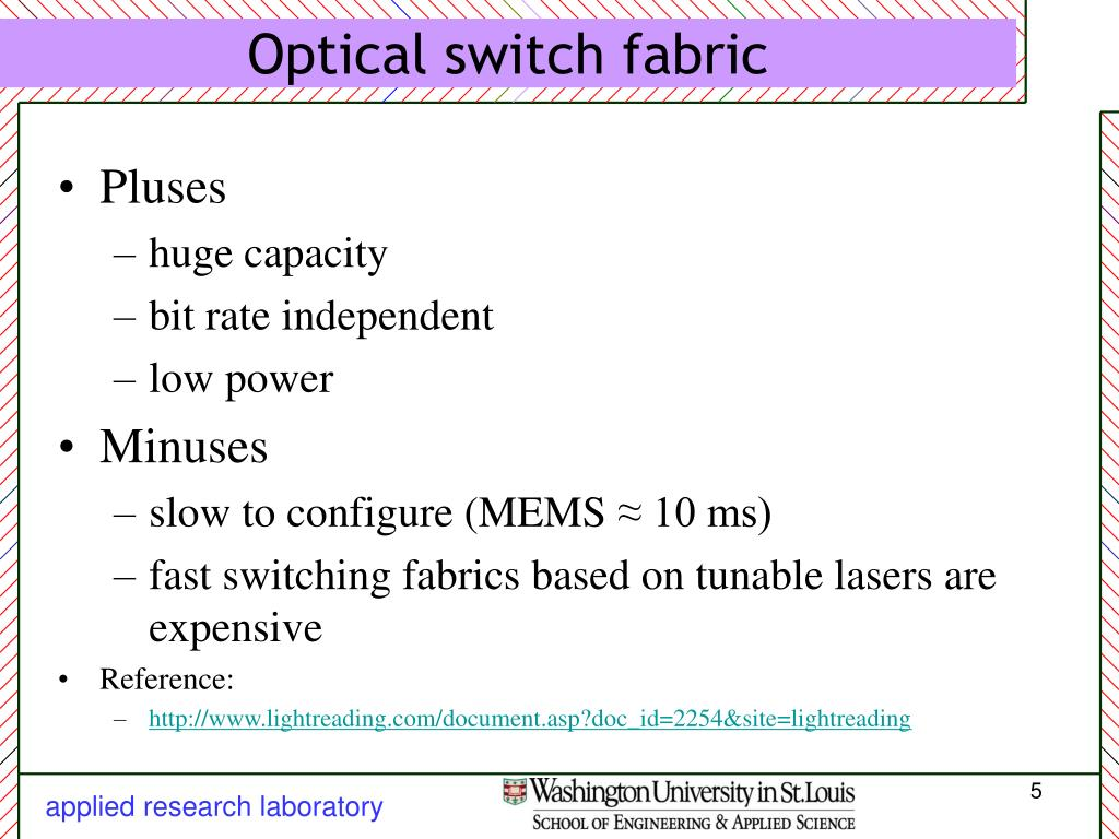 Optical switch fabric