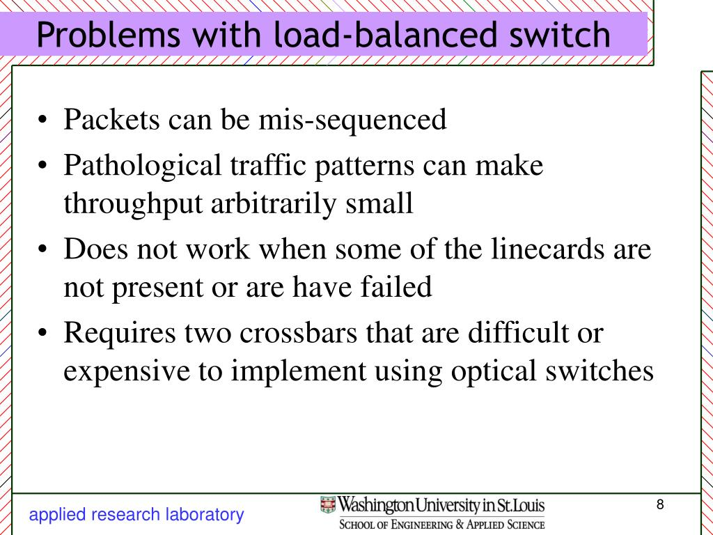 Problems with load-balanced switch