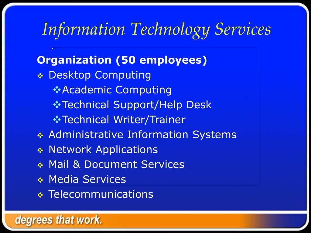 Organization (50 employees)