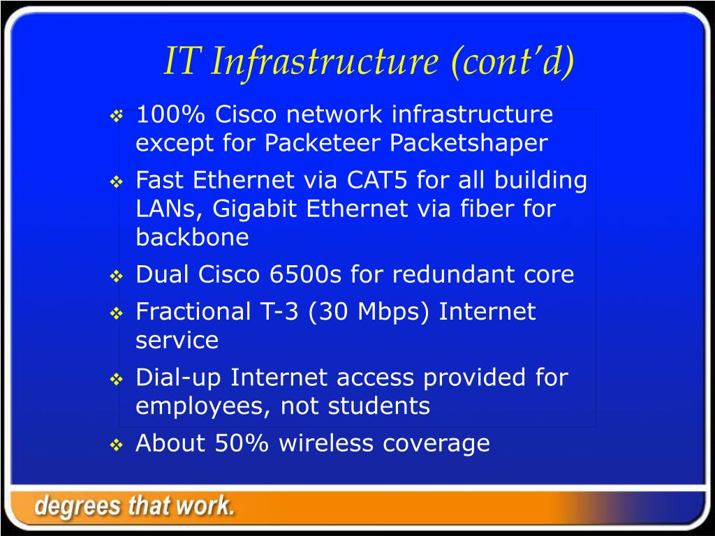 IT Infrastructure (cont'd)