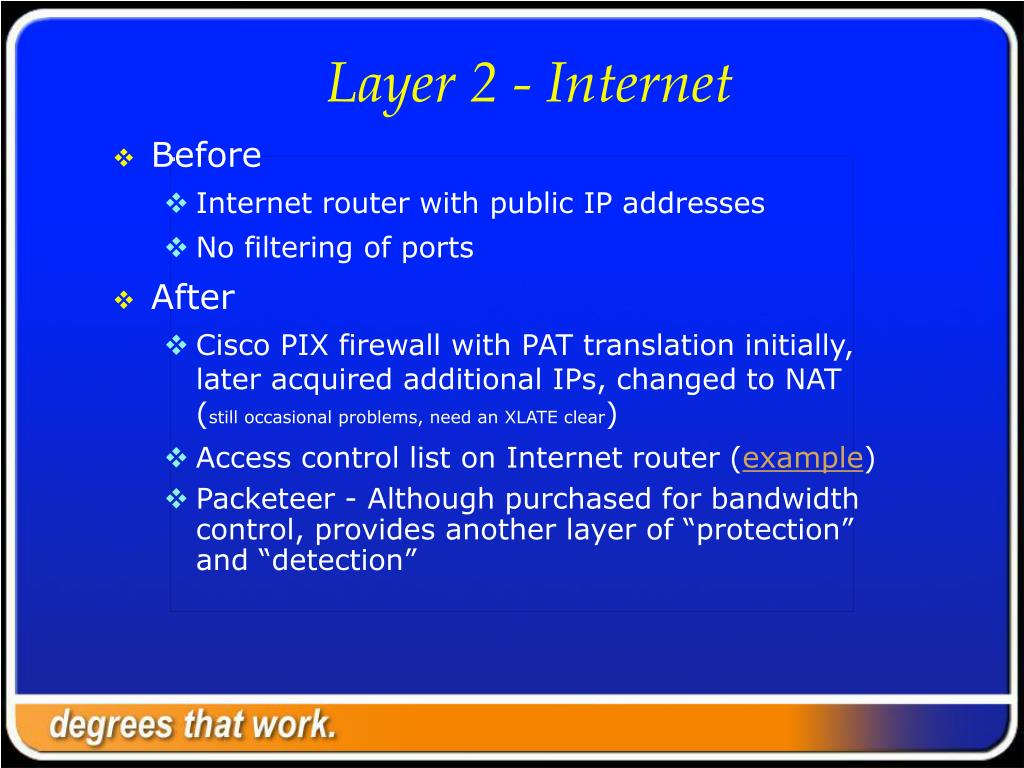 Layer 2 - Internet