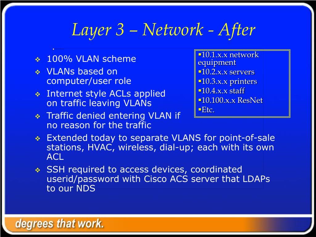 100% VLAN scheme