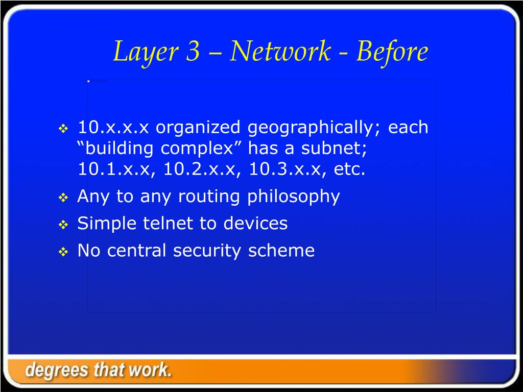 Layer 3 – Network - Before