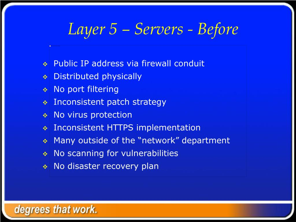 Layer 5 – Servers - Before