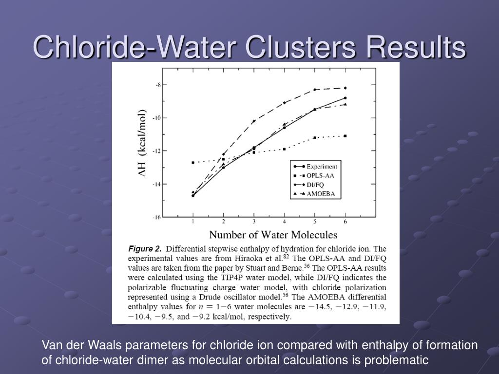 Chloride-Water Clusters Results