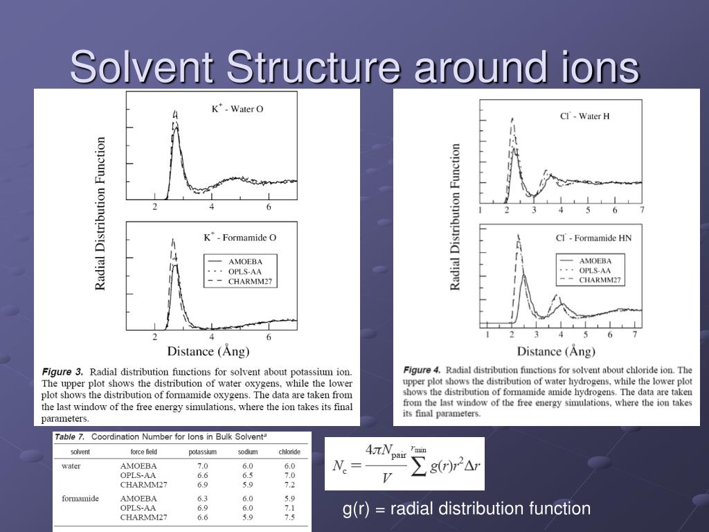 Solvent Structure around ions