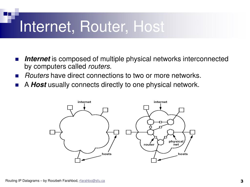 Internet, Router, Host