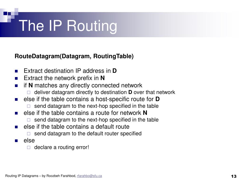The IP Routing