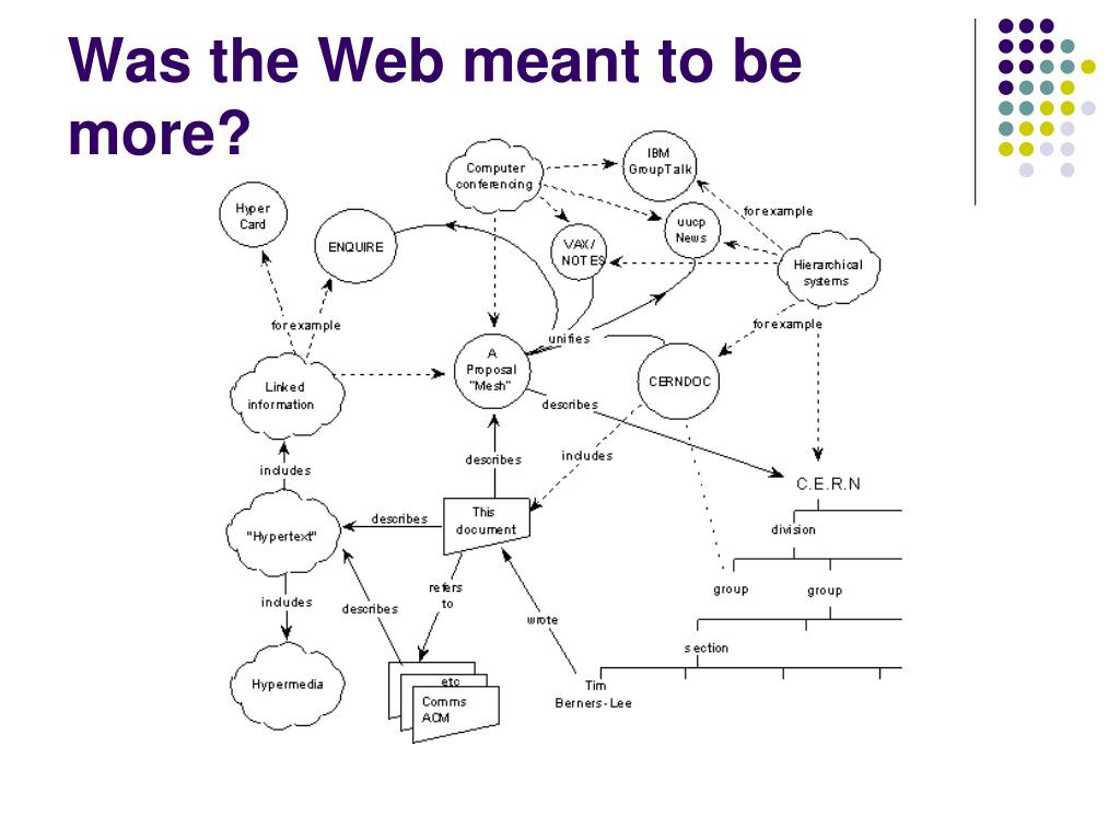 Was the Web meant to be more?