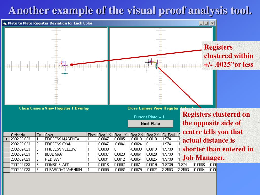 Another example of the visual proof analysis tool.