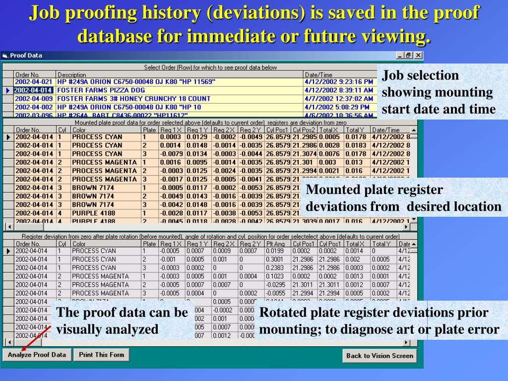 Job proofing history (deviations) is saved in the proof database for immediate or future viewing.