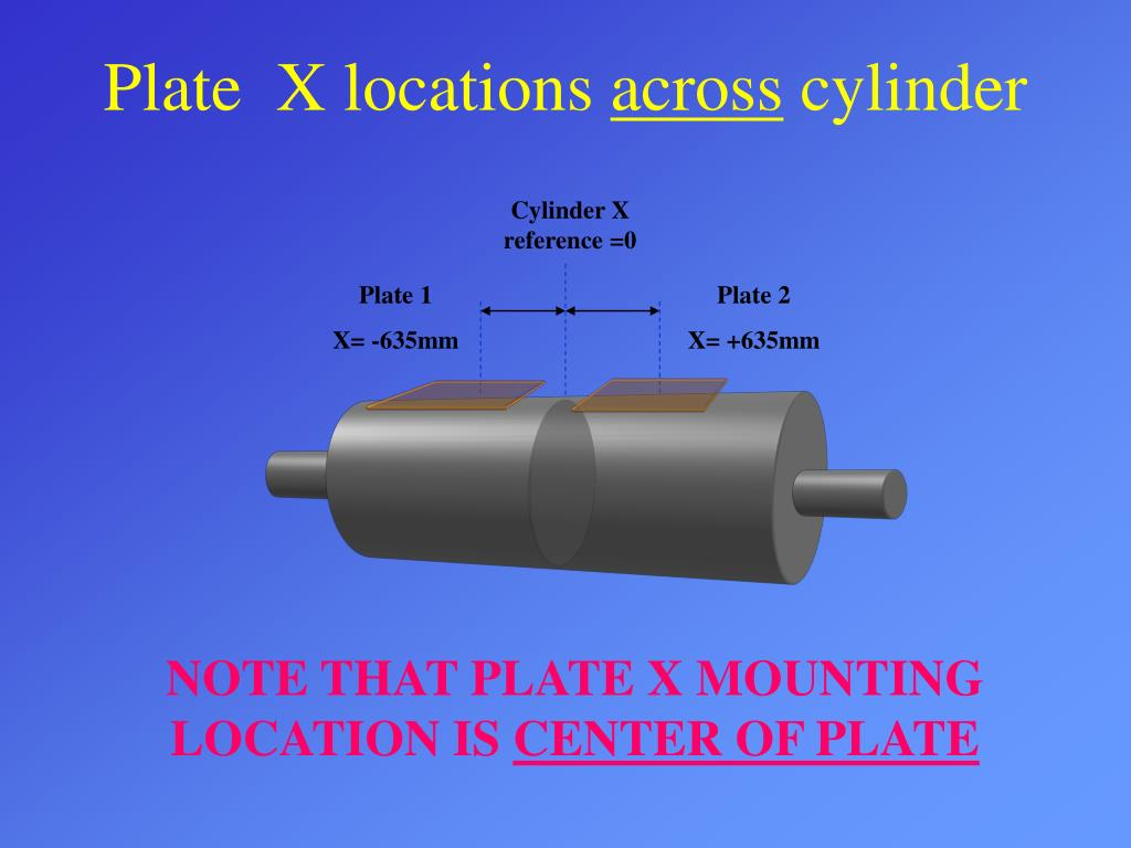 Plate  X locations