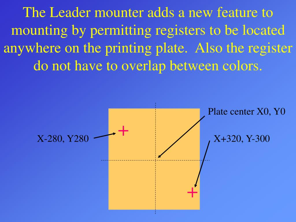 The Leader mounter adds a new feature to mounting by permitting registers to be located anywhere on the printing plate.  Also the register do not have to overlap between colors.