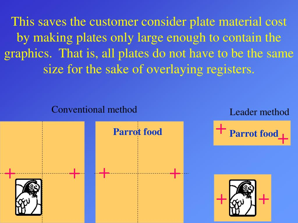 This saves the customer consider plate material cost by making plates only large enough to contain the graphics.  That is, all plates do not have to be the same size for the sake of overlaying registers.