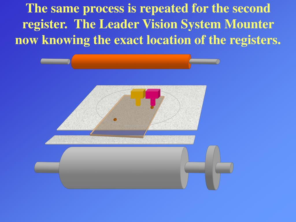 The same process is repeated for the second register.  The Leader Vision System Mounter now knowing the exact location of the registers.