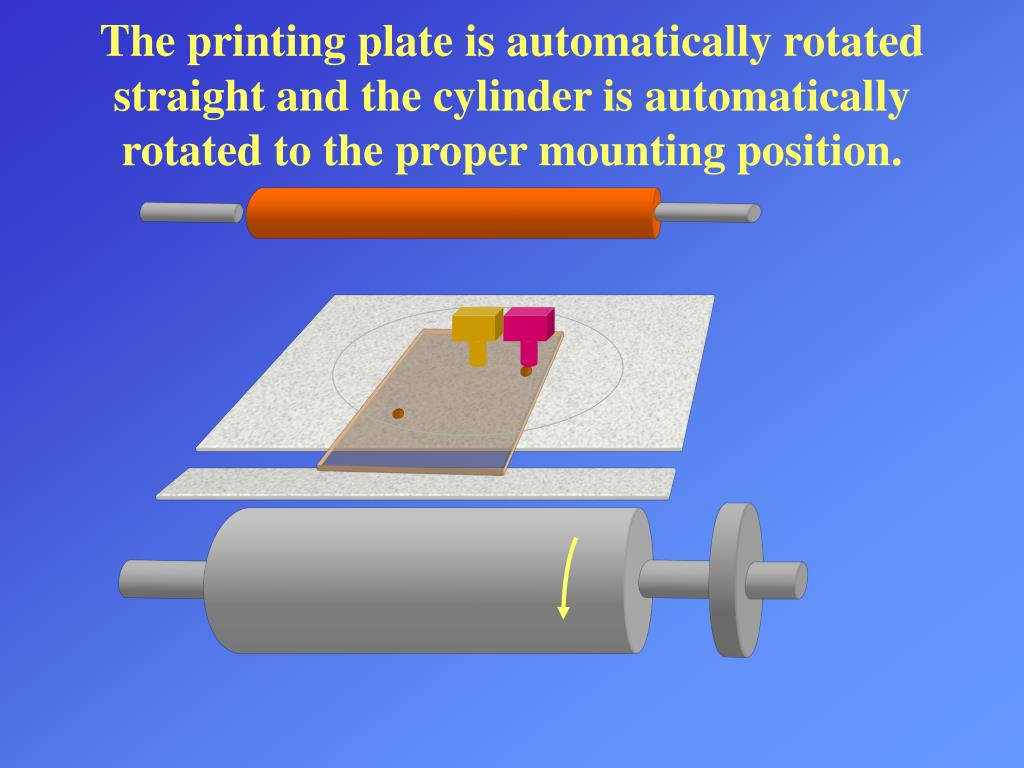 The printing plate is automatically rotated straight and the cylinder is automatically rotated to the proper mounting position.