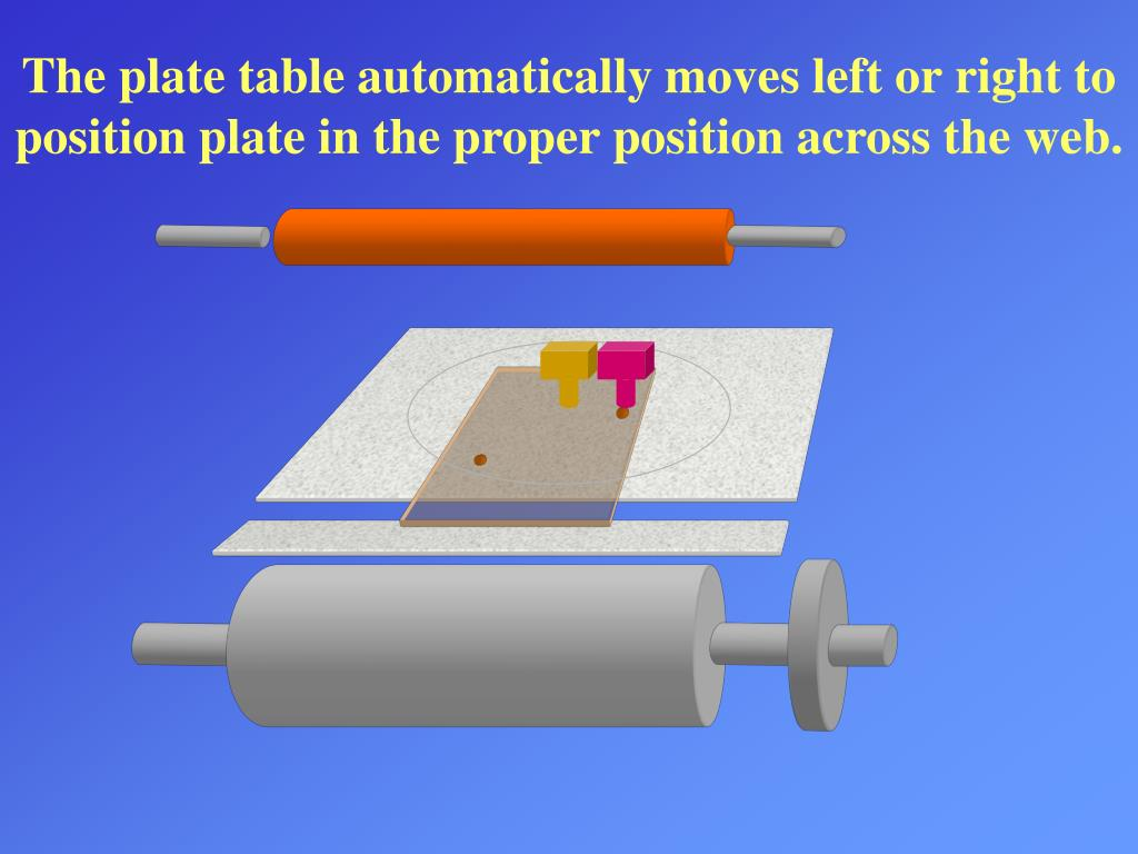 The plate table automatically moves left or right to position plate in the proper position across the web.