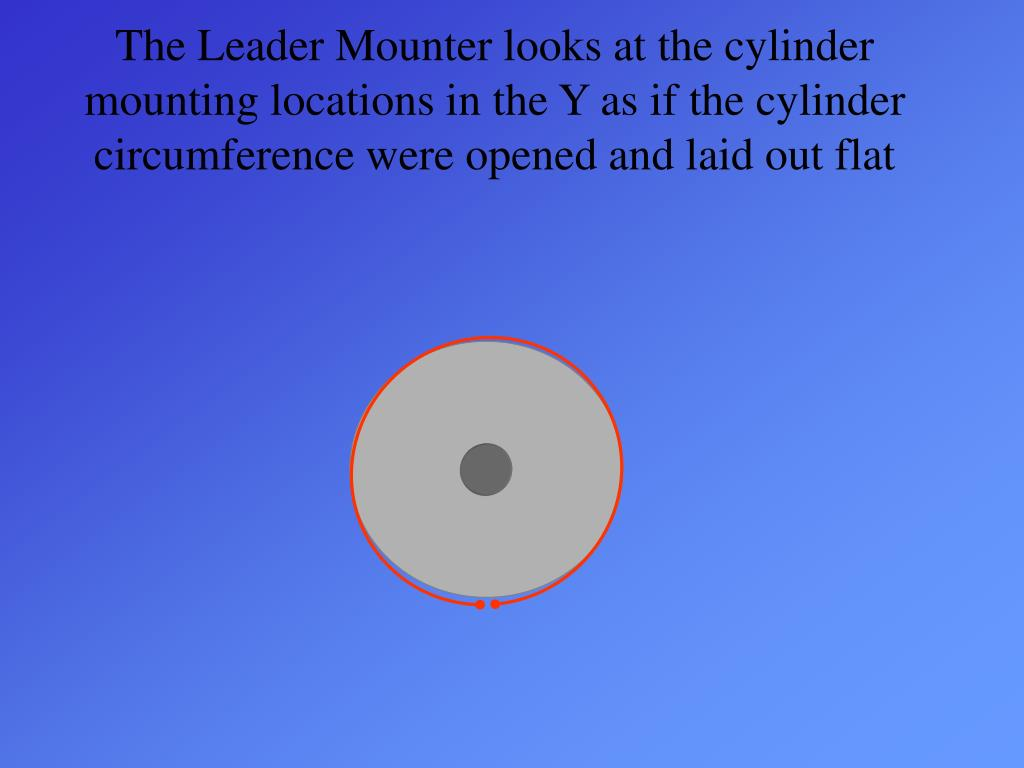 The Leader Mounter looks at the cylinder mounting locations in the Y as if the cylinder circumference were opened and laid out flat