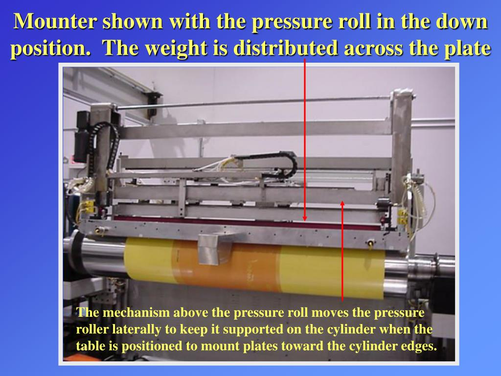 Mounter shown with the pressure roll in the down position.  The weight is distributed across the plate