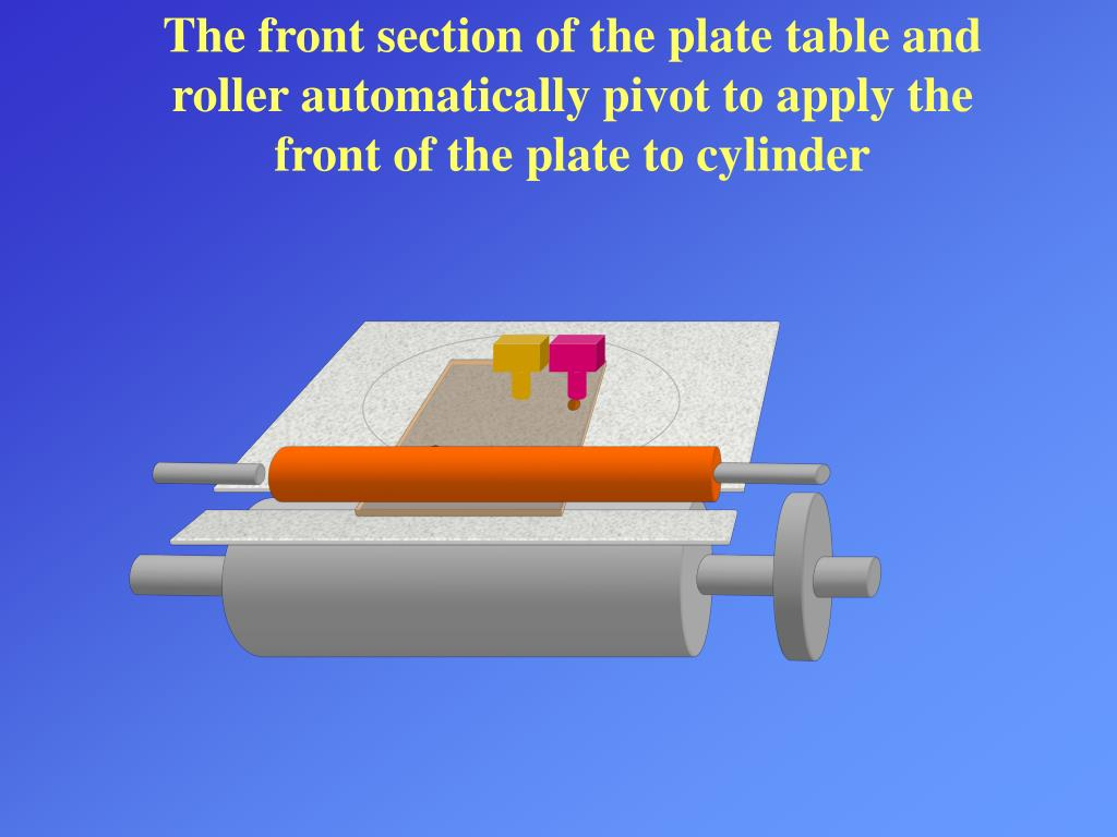 The front section of the plate table and roller automatically pivot to apply the front of the plate to cylinder