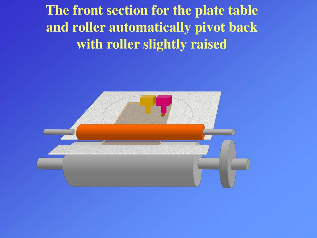 The front section for the plate table and roller automatically pivot back with roller slightly raised
