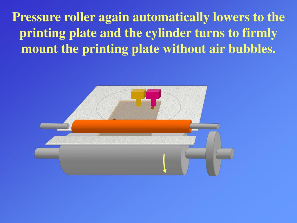 Pressure roller again automatically lowers to the printing plate and the cylinder turns to firmly mount the printing plate without air bubbles.