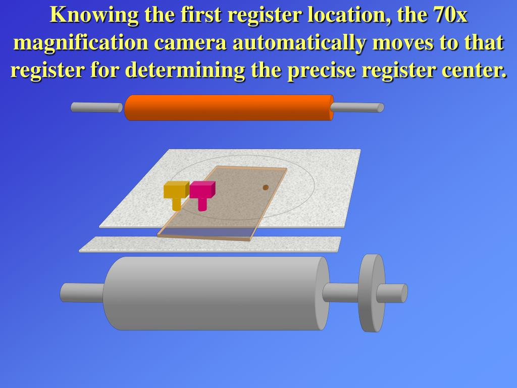 Knowing the first register location, the 70x magnification camera automatically moves to that register for determining the precise register center.