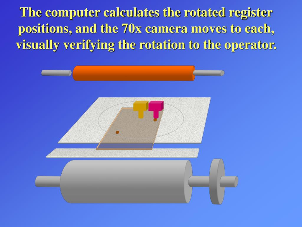 The computer calculates the rotated register positions, and the 70x camera moves to each, visually verifying the rotation to the operator.
