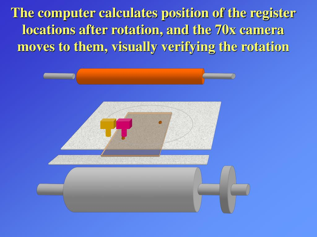 The computer calculates position of the register locations after rotation, and the 70x camera moves to them, visually verifying the rotation