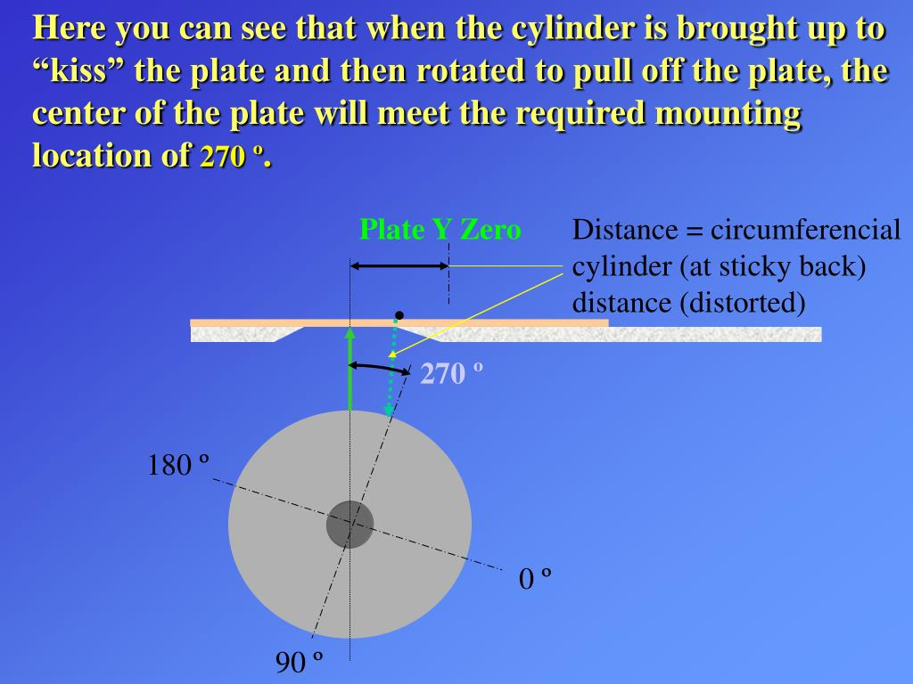 """Here you can see that when the cylinder is brought up to """"kiss"""" the plate and then rotated to pull off the plate, the center of the plate will meet the required mounting location of"""