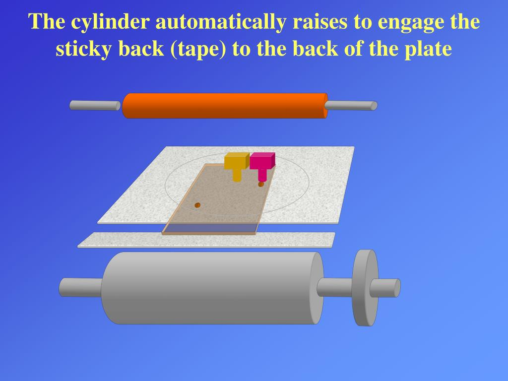 The cylinder automatically raises to engage the sticky back (tape) to the back of the plate