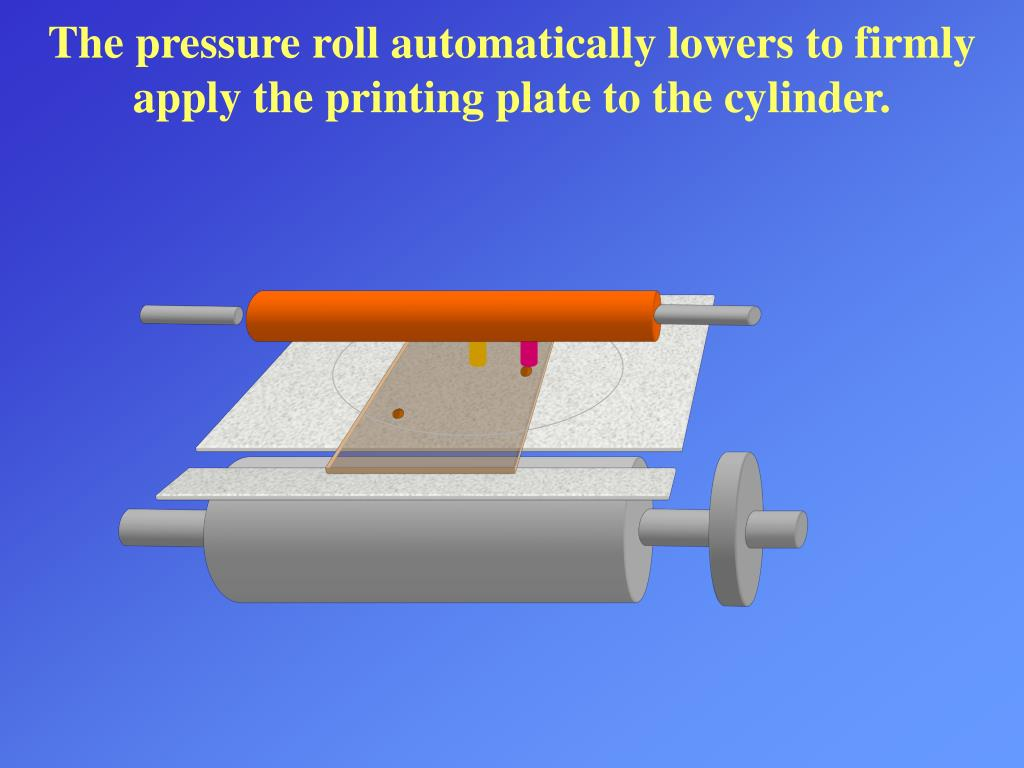 The pressure roll automatically lowers to firmly apply the printing plate to the cylinder.