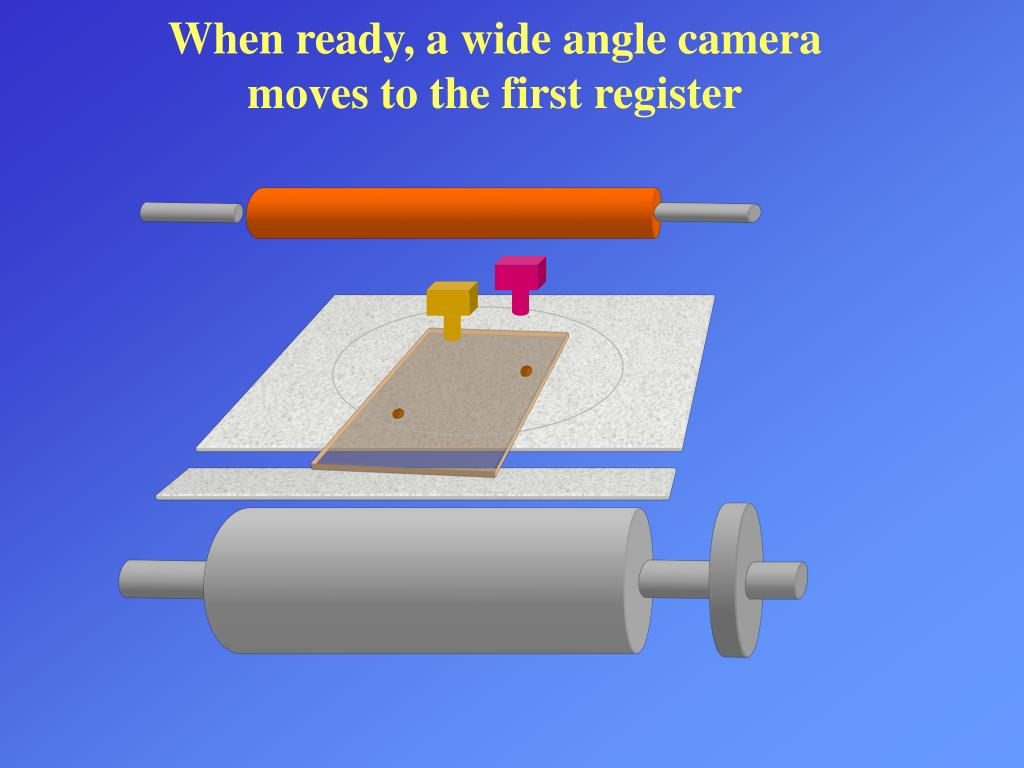 When ready, a wide angle camera moves to the first register