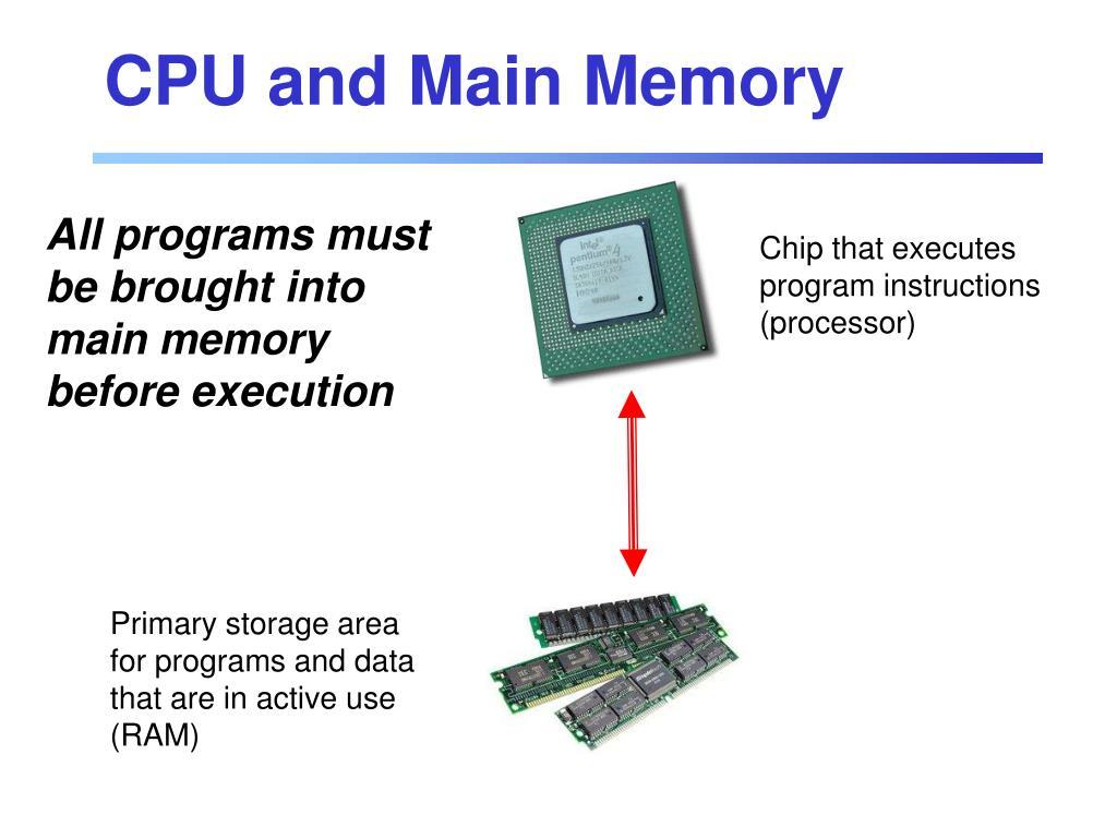 CPU and Main Memory