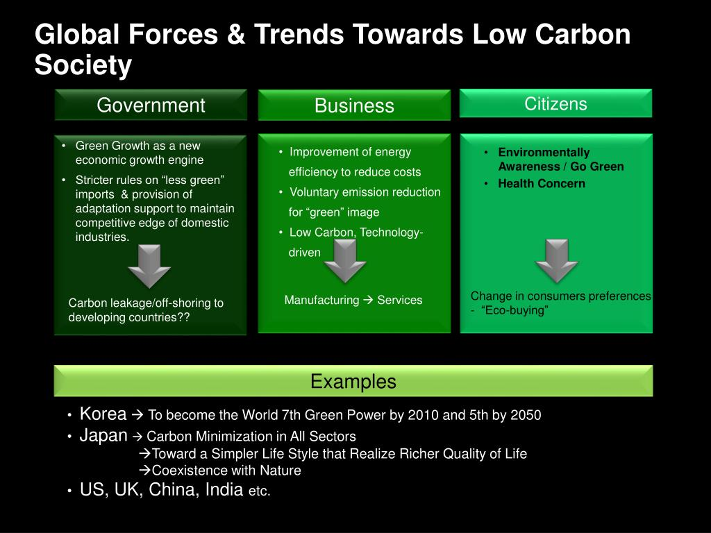Global Forces & Trends Towards Low Carbon Society