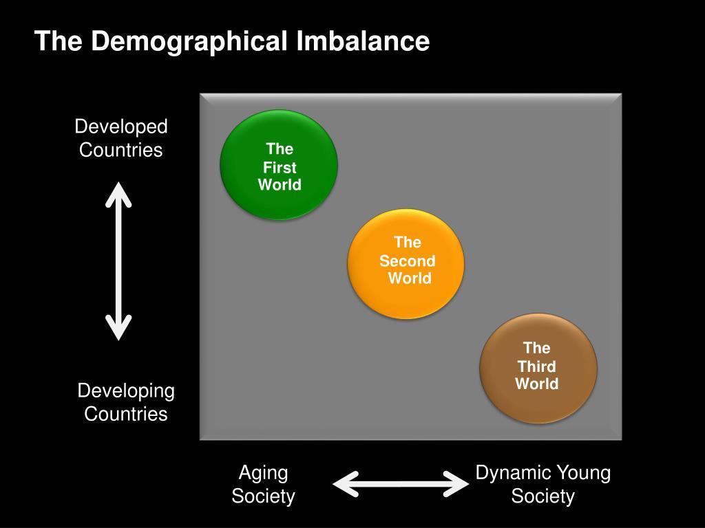 The Demographical Imbalance