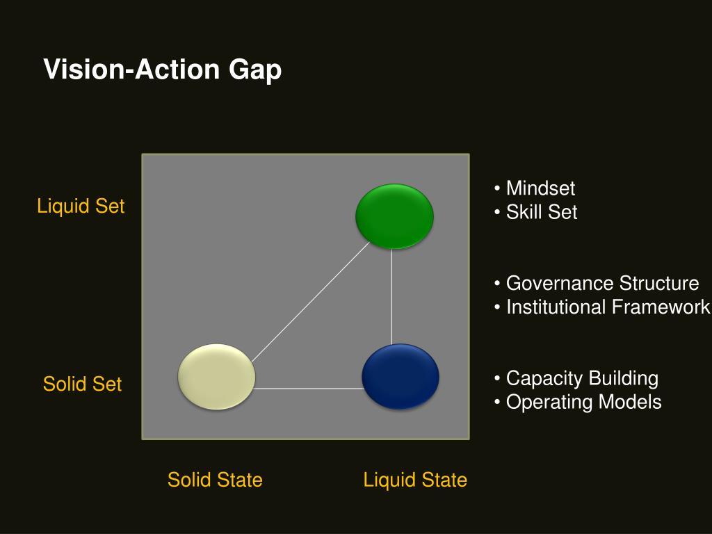 Vision-Action Gap