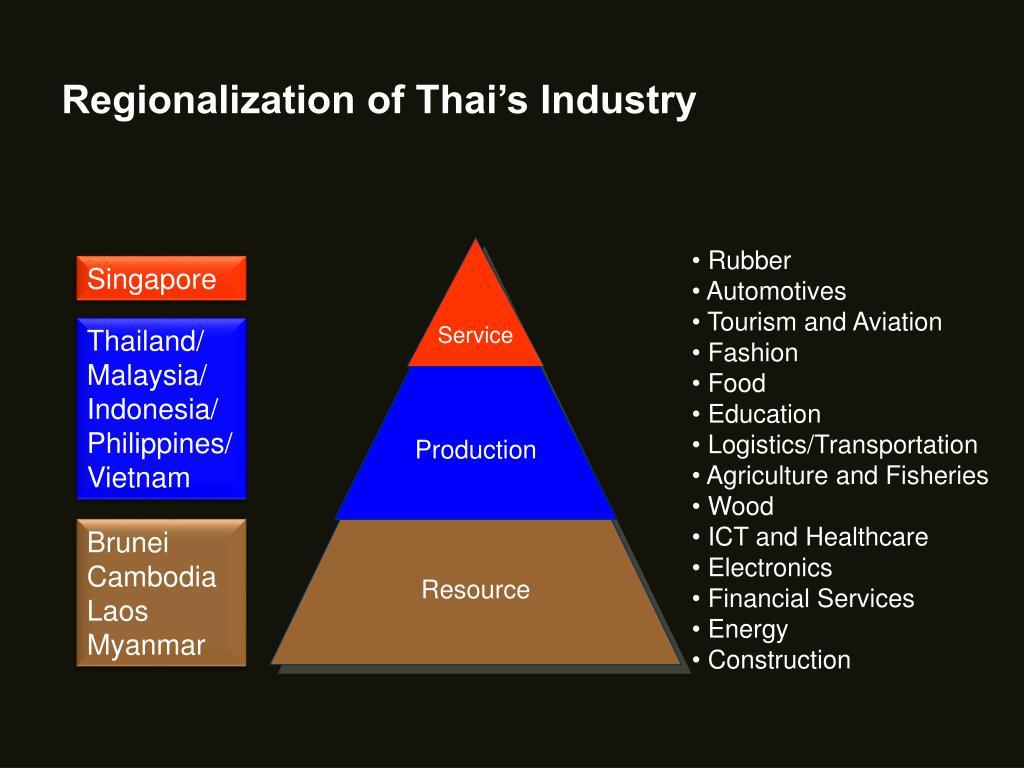 Regionalization of Thai's Industry