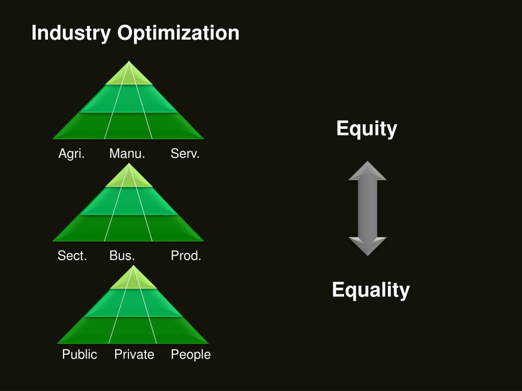 Industry Optimization