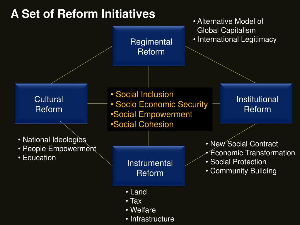 A Set of Reform Initiatives