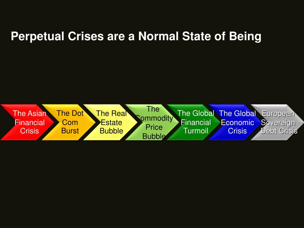Perpetual Crises are a Normal State of Being