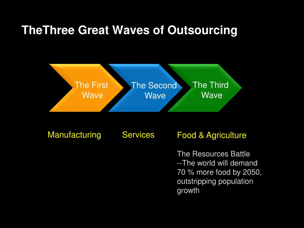 TheThree Great Waves of Outsourcing