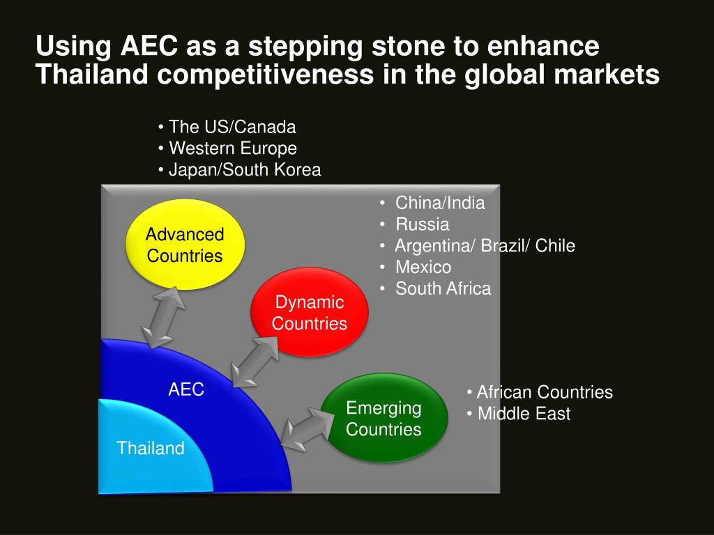 Using AEC as a stepping stone to enhance Thailand competitiveness in the global markets