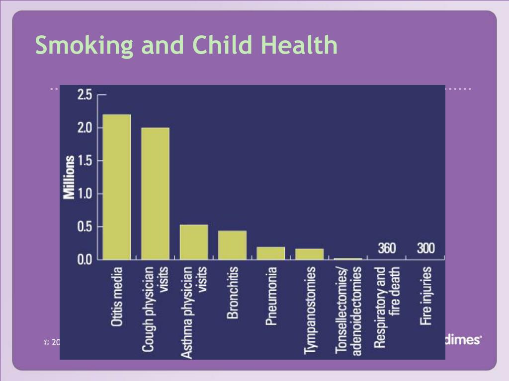 Smoking and Child Health