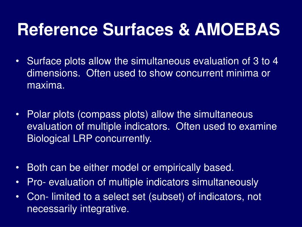 Reference Surfaces & AMOEBAS