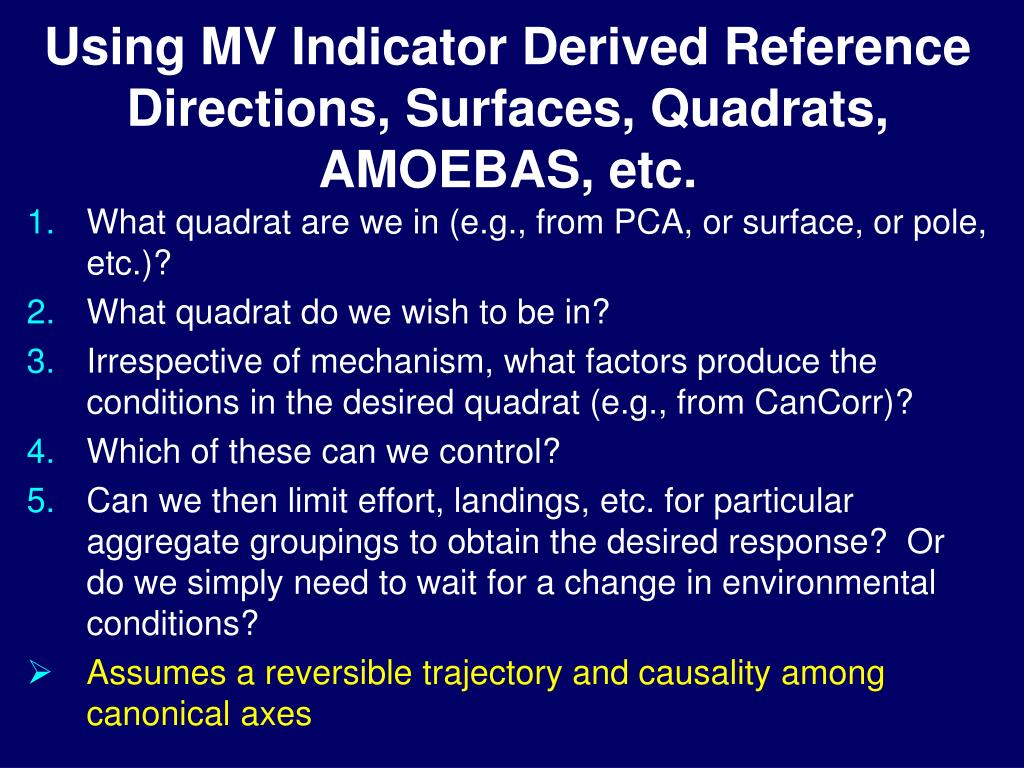 Using MV Indicator Derived Reference Directions,